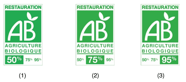 label AB restauration