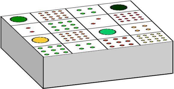 potager en carré