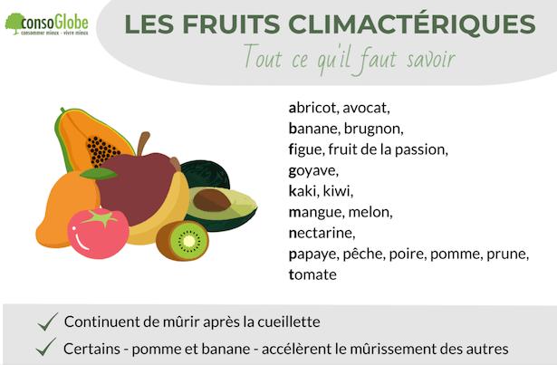 fruit mur